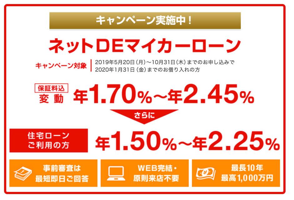 マイカーローン - 三菱UFJ銀行