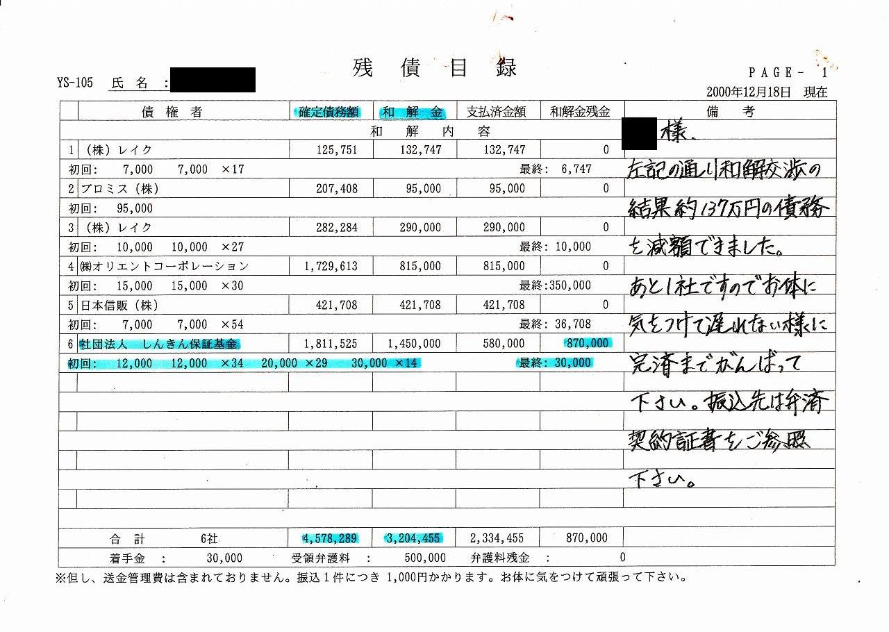 和解で137万円減額した書類画像