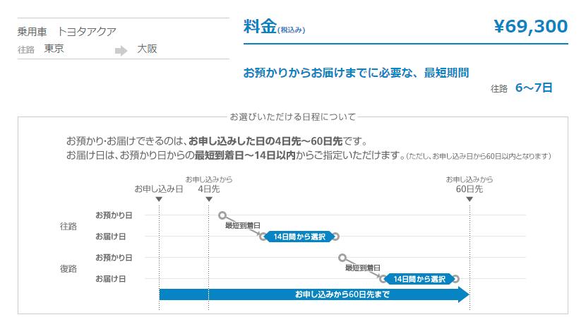 料金検索 ― 株式会社ゼロ