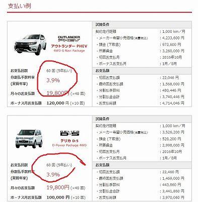 三菱自動車金利