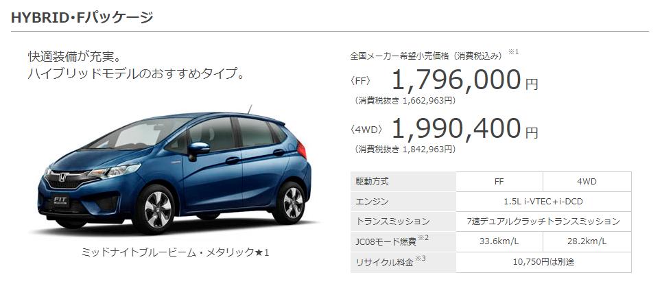 ハイブリッド車 タイプ・価格 フィット(2017年5月終了モデル) Honda