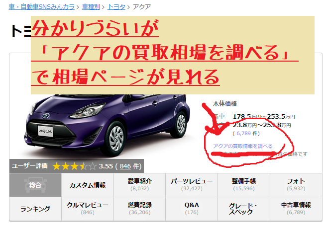 アクア(トヨタ)の口コミ・評価 - みんカラ