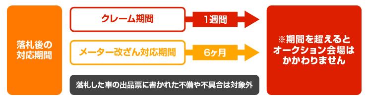 中古車相場・自動車相場なら カー相場.JP