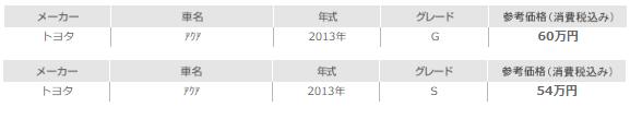 トヨタ下取り参考価格アクア5年落ち調査201806
