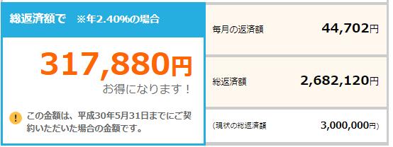 静岡銀行マイカーローン借り換え2