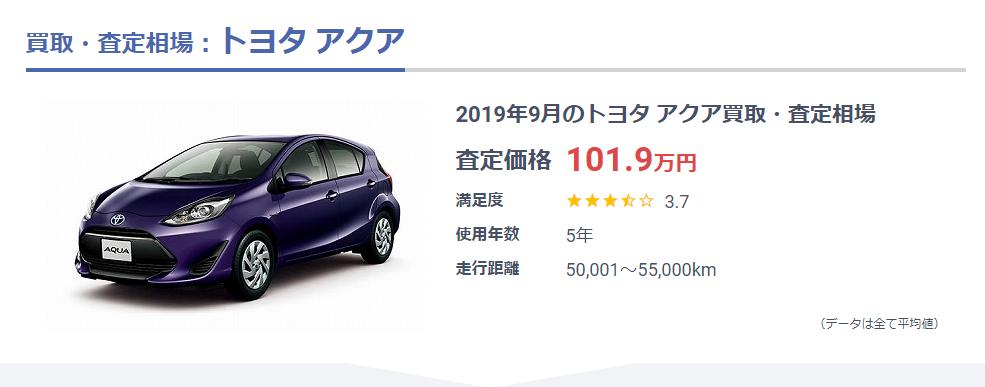 アクア(トヨタ)の買取相場・価格査定なら【買取カービュー】