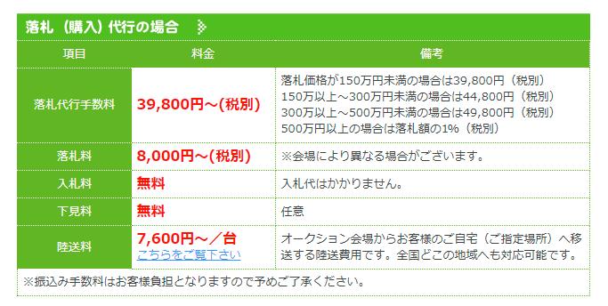 諸経費について - カーオークション.JP