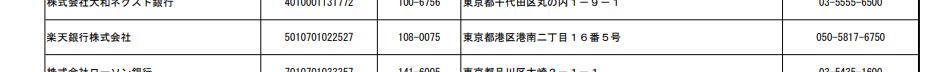 金融庁PDF:楽天銀行の登録情報